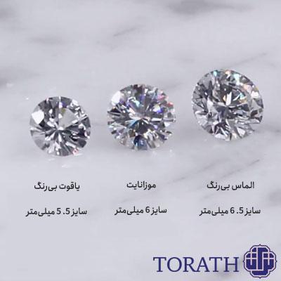بیشترین میزان بازی نور به ترتیب در موزانایت، الماس، یاقوت بیرنگ قابل مشاهده است.