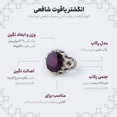 اینفوگرافی انگشتر یاقوت شافعی